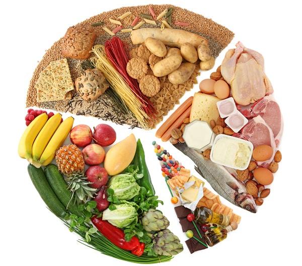 Как похудеть с помощью раздельного питания