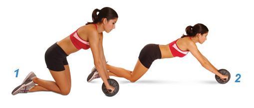 Правила выполнения упражнений с роликом